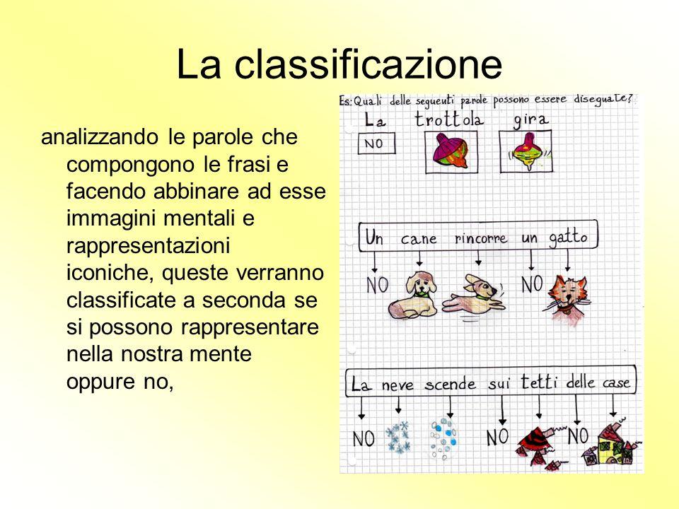 La classificazione analizzando le parole che compongono le frasi e facendo abbinare ad esse immagini mentali e rappresentazioni iconiche, queste verra