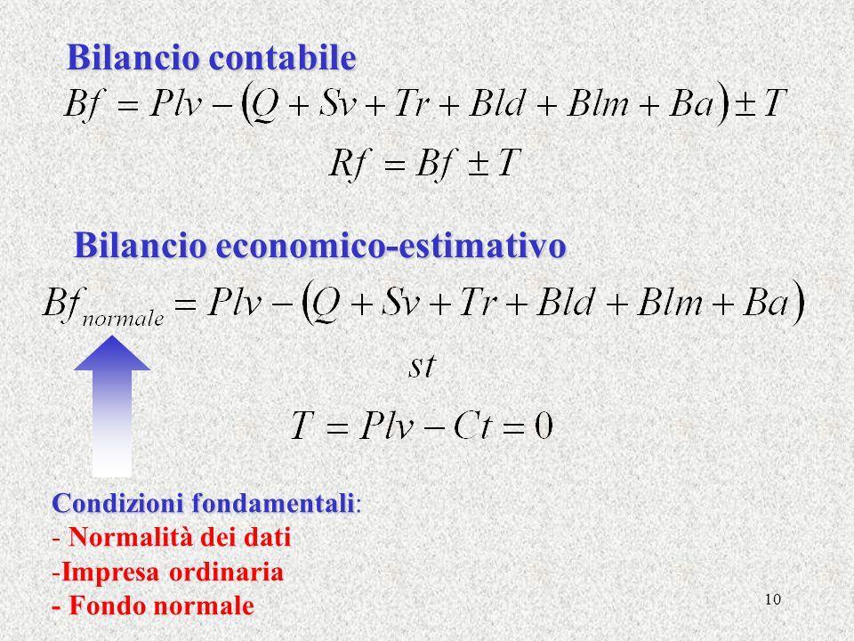 10 Bilancio contabile Bilancio economico-estimativo Condizioni fondamentali Condizioni fondamentali: - Normalità dei dati -Impresa ordinaria - Fondo n