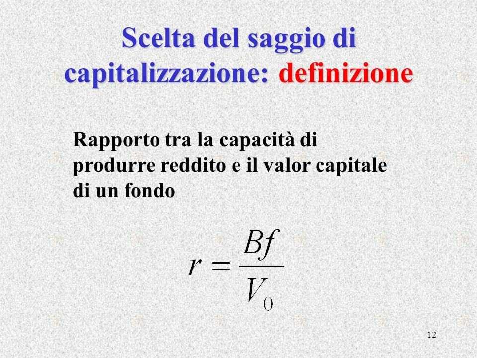 12 Scelta del saggio di capitalizzazione: definizione Rapporto tra la capacità di produrre reddito e il valor capitale di un fondo