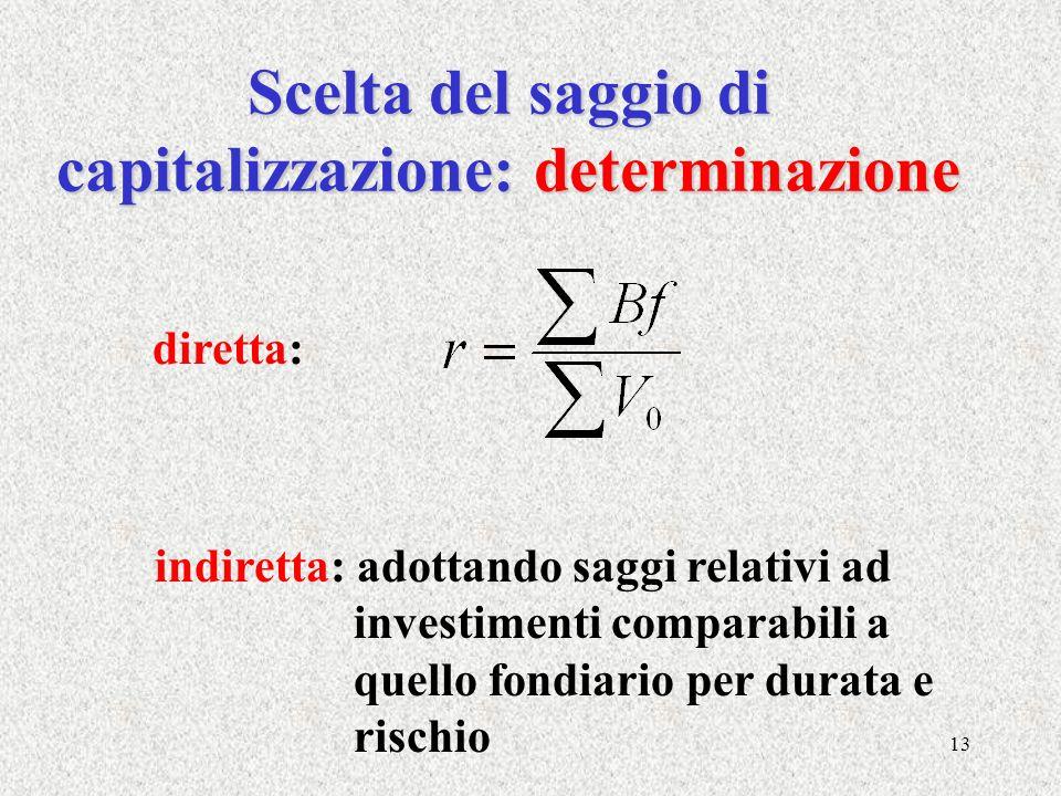 13 Scelta del saggio di capitalizzazione: determinazione diretta: indiretta: adottando saggi relativi ad investimenti comparabili a quello fondiario p