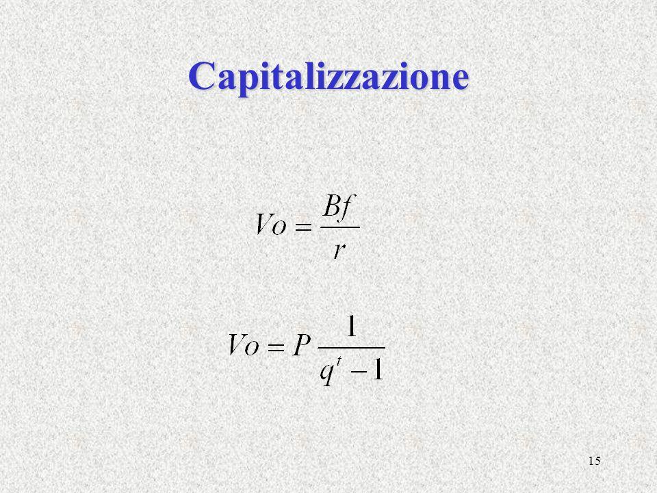 15 Capitalizzazione