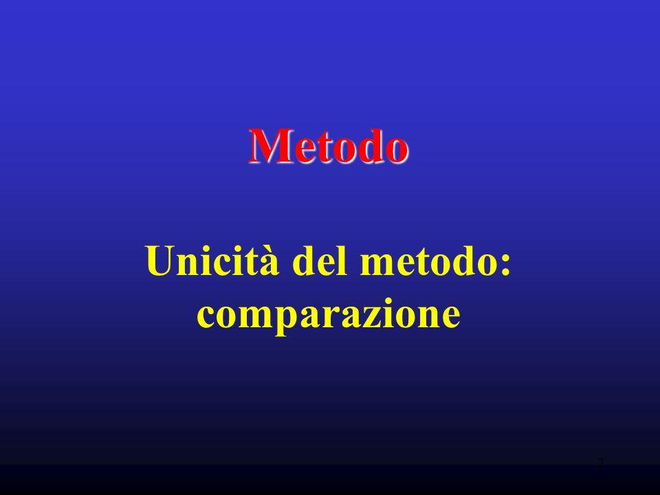 2 Metodo Unicità del metodo: comparazione
