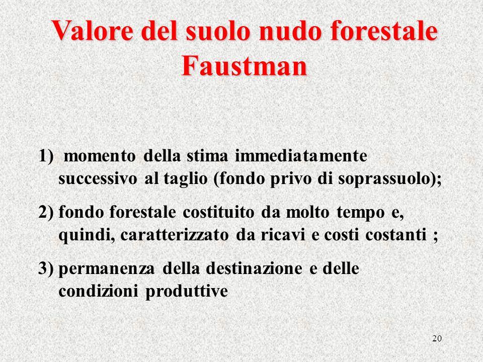 20 Valore del suolo nudo forestale Faustman 1) momento della stima immediatamente successivo al taglio (fondo privo di soprassuolo); 2) fondo forestal