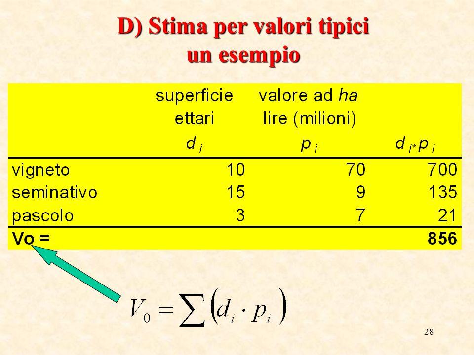 28 D) Stima per valori tipici un esempio
