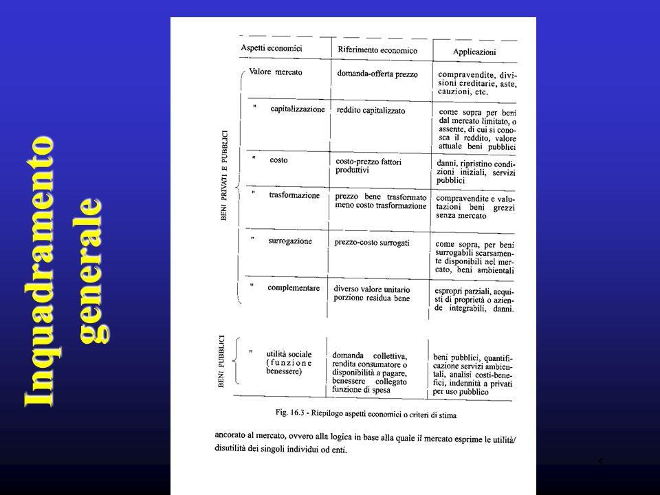 5 Inquadramento generale