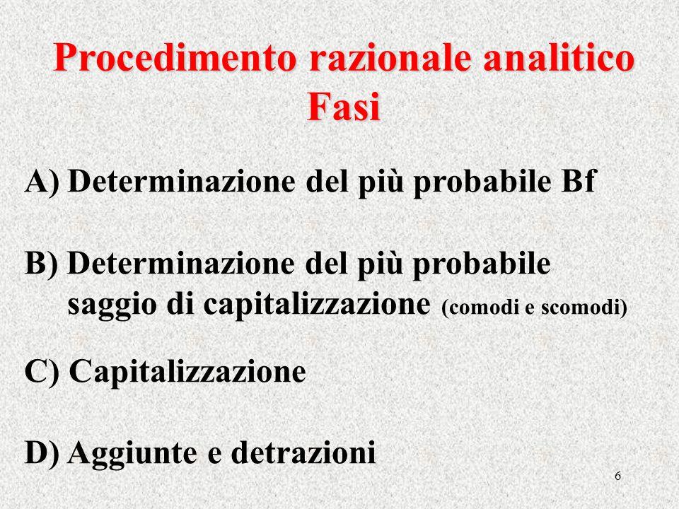 6 Procedimento razionale analitico Fasi A)Determinazione del più probabile Bf B) Determinazione del più probabile saggio di capitalizzazione (comodi e