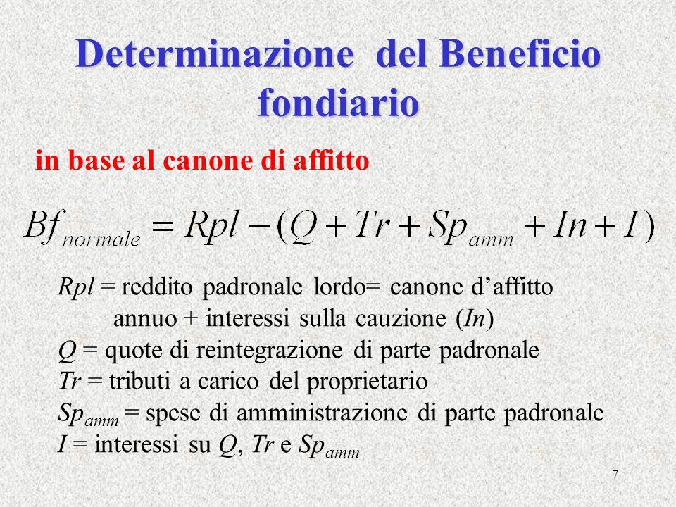 7 Determinazione del Beneficio fondiario in base al canone di affitto Rpl = reddito padronale lordo= canone daffitto annuo + interessi sulla cauzione