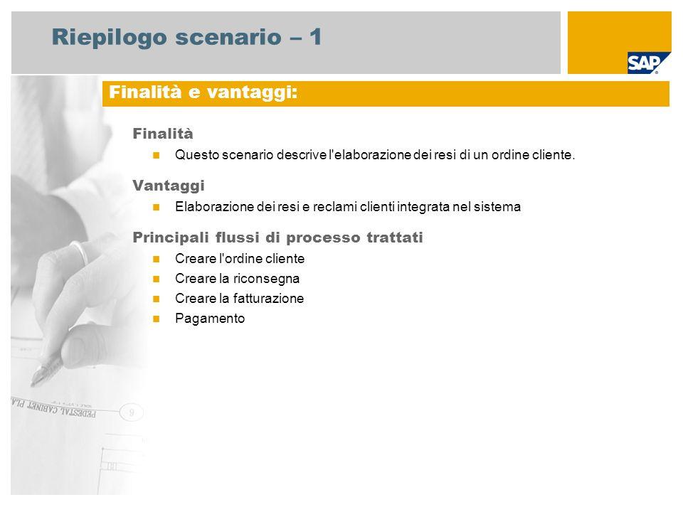 Riepilogo scenario – 1 Finalità Questo scenario descrive l'elaborazione dei resi di un ordine cliente. Vantaggi Elaborazione dei resi e reclami client
