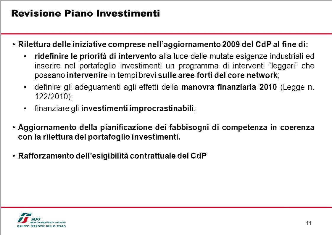 11 Revisione Piano Investimenti Rilettura delle iniziative comprese nellaggiornamento 2009 del CdP al fine di: ridefinire le priorità di intervento al