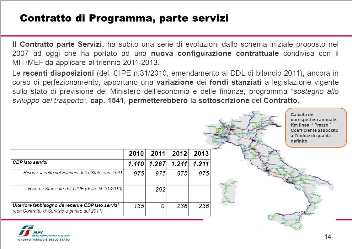 14 Contratto di Programma, parte servizi Il Contratto parte Servizi, ha subito una serie di evoluzioni dallo schema iniziale proposto nel 2007 ad oggi che ha portato ad una nuova configurazione contrattuale condivisa con il MIT/MEF da applicare al triennio 2011-2013.