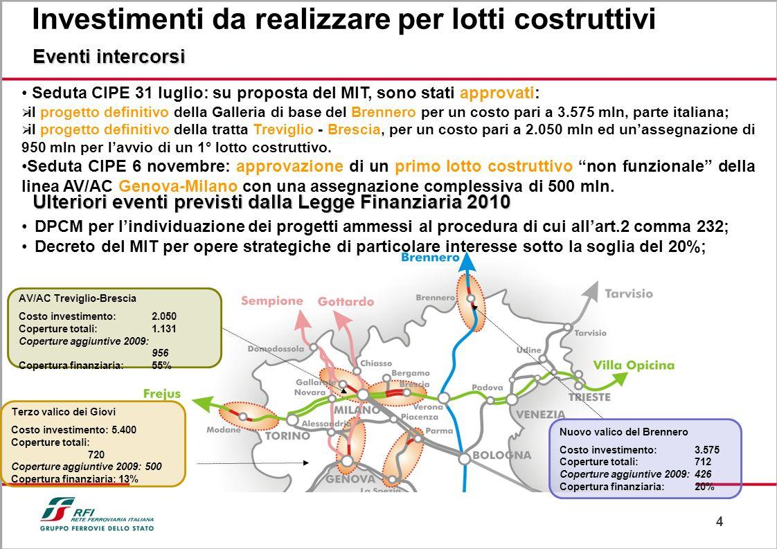 4 Investimenti da realizzare per lotti costruttivi Seduta CIPE 31 luglio: su proposta del MIT, sono stati approvati: il progetto definitivo della Gall