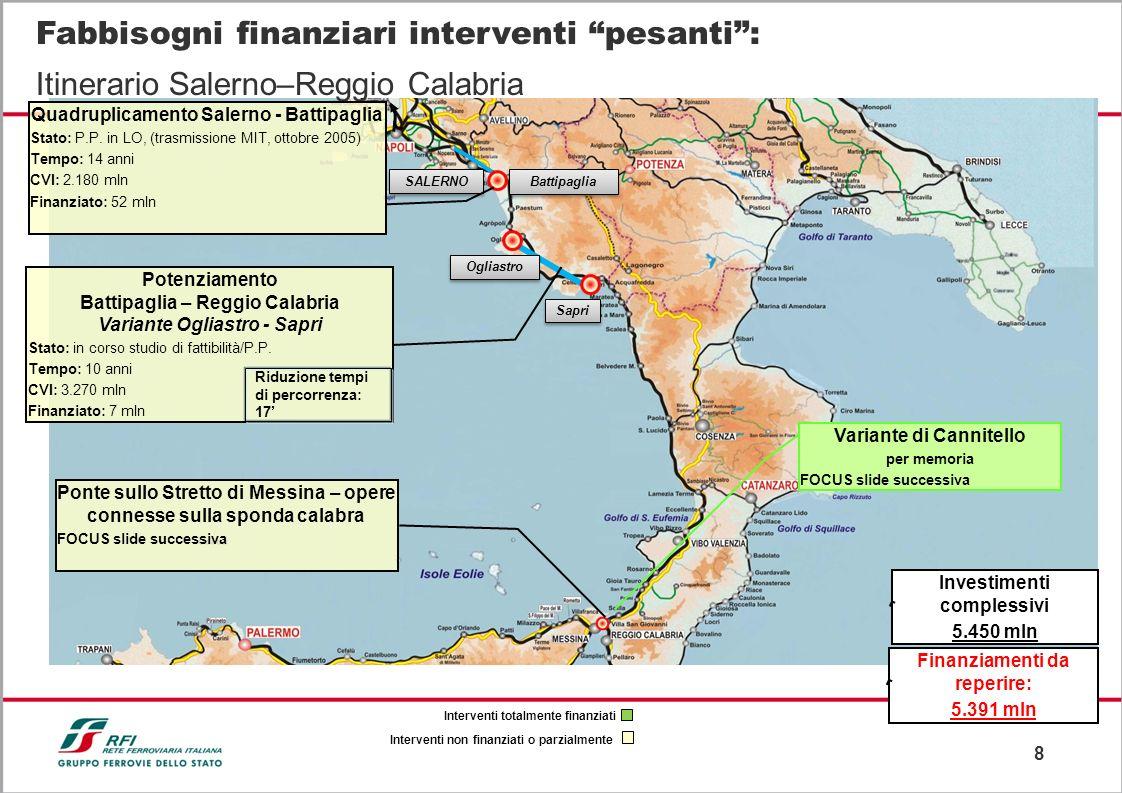 8 Fabbisogni finanziari interventi pesanti: Itinerario Salerno–Reggio Calabria Sapri Ogliastro SALERNO Battipaglia Quadruplicamento Salerno - Battipaglia Stato: P.P.