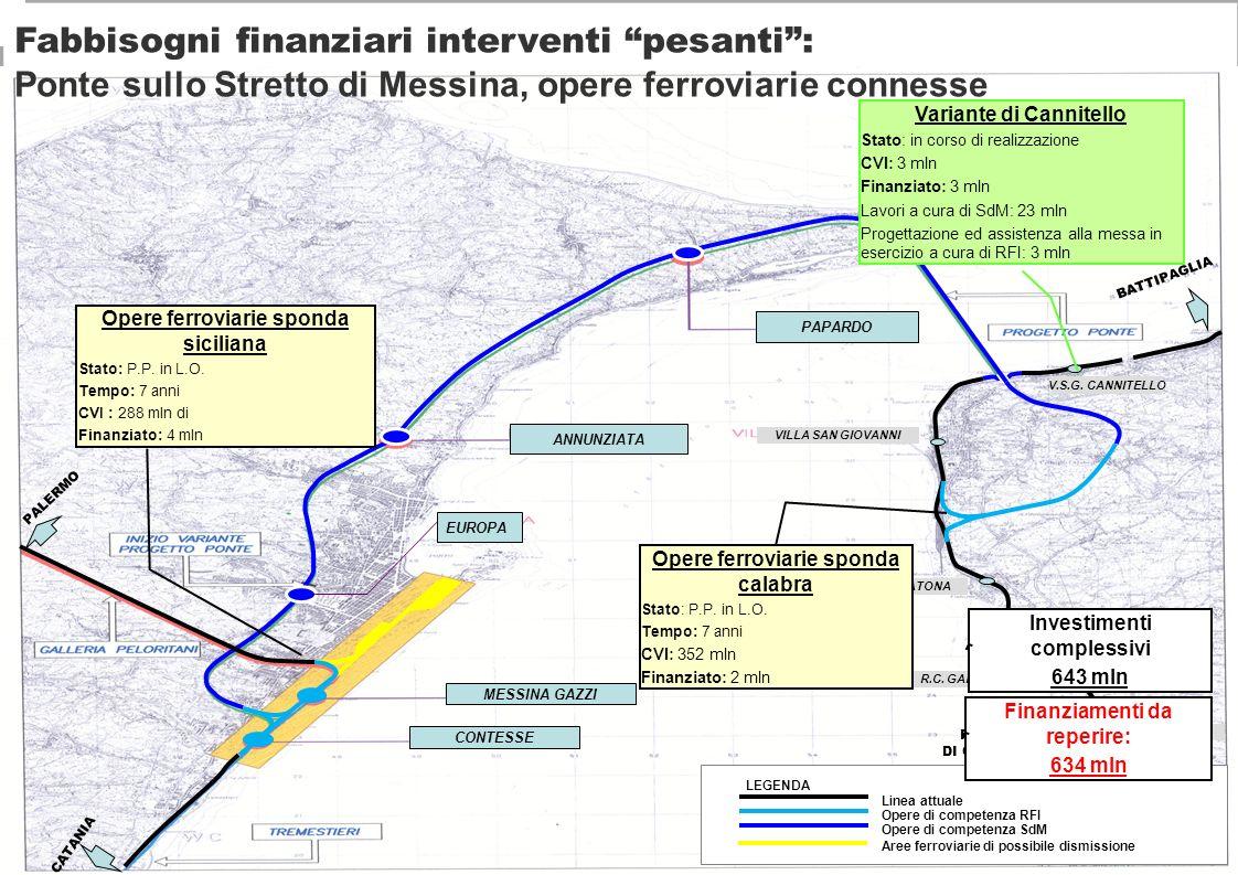 9 MESSINA GAZZI CONTESSE EUROPA PAPARDO ANNUNZIATA CATANIA Linea attuale Opere di competenza RFI Opere di competenza SdM Aree ferroviarie di possibile