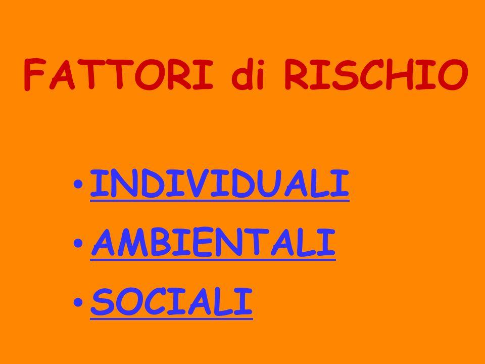 FATTORI di RISCHIO INDIVIDUALI AMBIENTALI SOCIALI