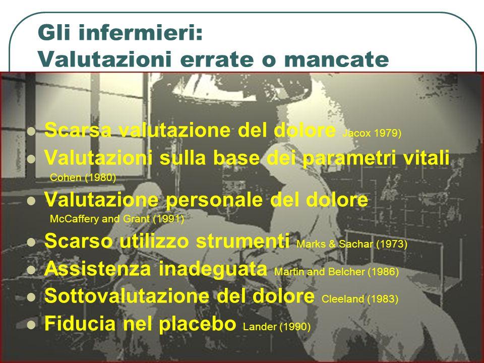 Gli infermieri: Valutazioni errate o mancate Scarsa valutazione del dolore Jacox 1979) Valutazioni sulla base dei parametri vitali Cohen (1980) Valuta