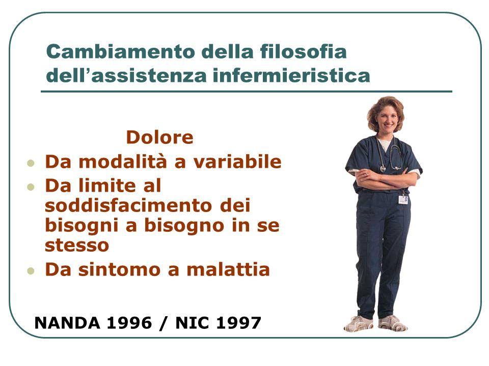 Cambiamento della filosofia dell assistenza infermieristica Dolore Da modalità a variabile Da limite al soddisfacimento dei bisogni a bisogno in se st