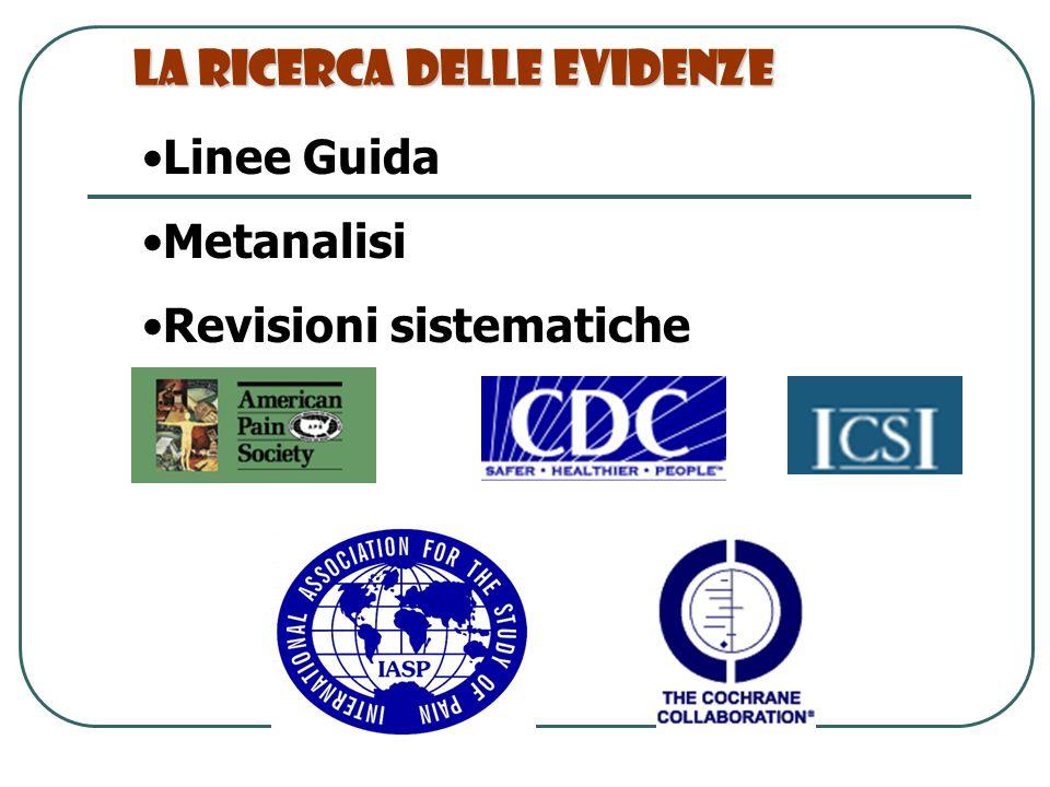 La ricerca delle evidenze Linee Guida Metanalisi Revisioni sistematiche
