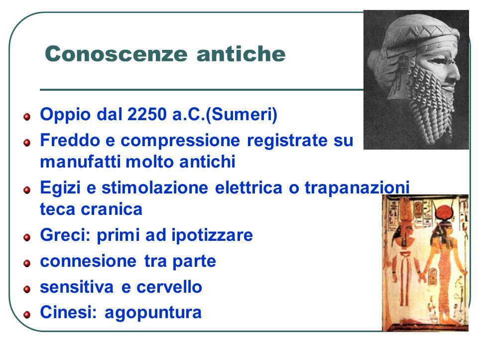 Conoscenze antiche Oppio dal 2250 a.C.(Sumeri) Freddo e compressione registrate su manufatti molto antichi Egizi e stimolazione elettrica o trapanazio
