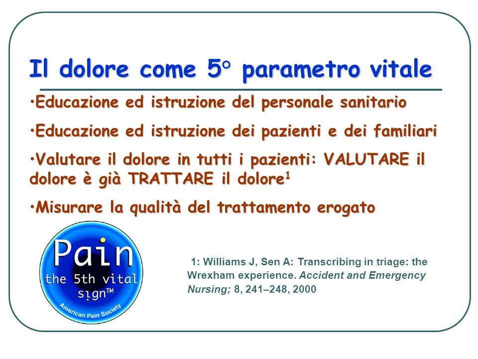 Il dolore come 5° parametro vitale Educazione ed istruzione del personale sanitarioEducazione ed istruzione del personale sanitario Educazione ed istr
