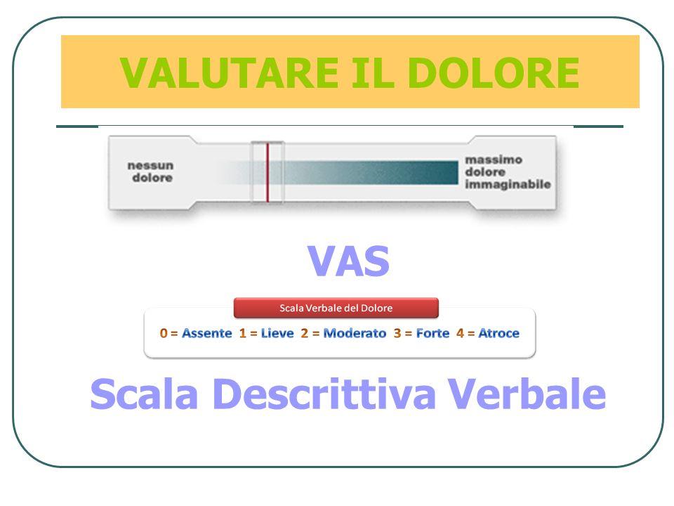 VALUTARE IL DOLORE Scala Descrittiva Verbale VAS