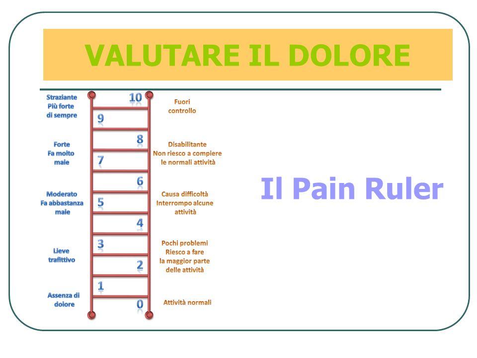 VALUTARE IL DOLORE Il Pain Ruler