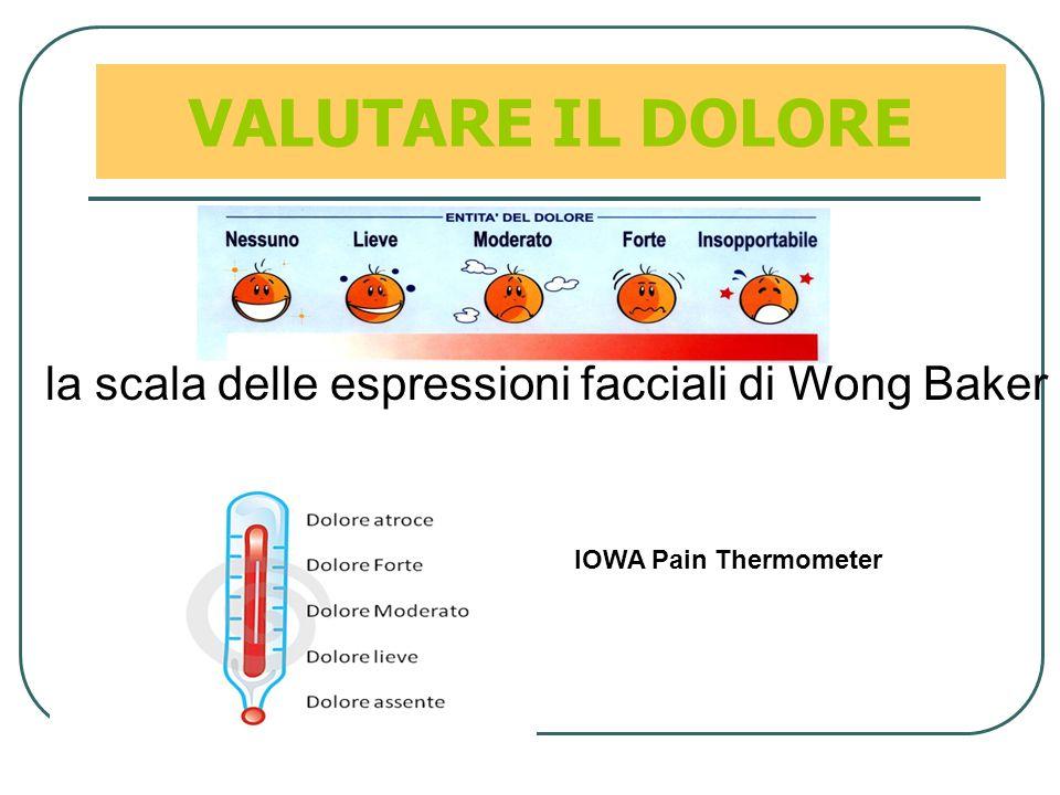VALUTARE IL DOLORE la scala delle espressioni facciali di Wong Baker IOWA Pain Thermometer
