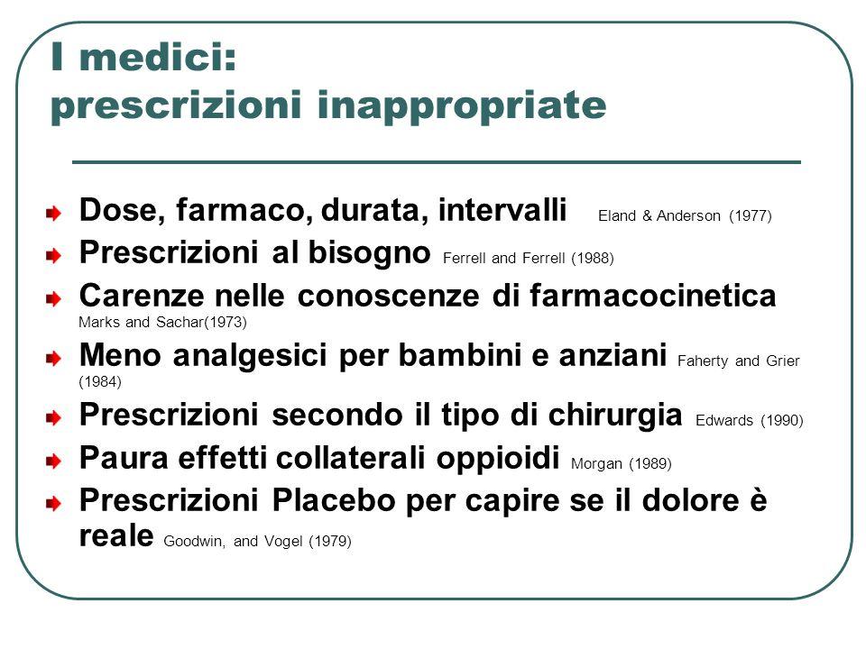 I medici: prescrizioni inappropriate Dose, farmaco, durata, intervalli Eland & Anderson (1977) Prescrizioni al bisogno Ferrell and Ferrell (1988) Care