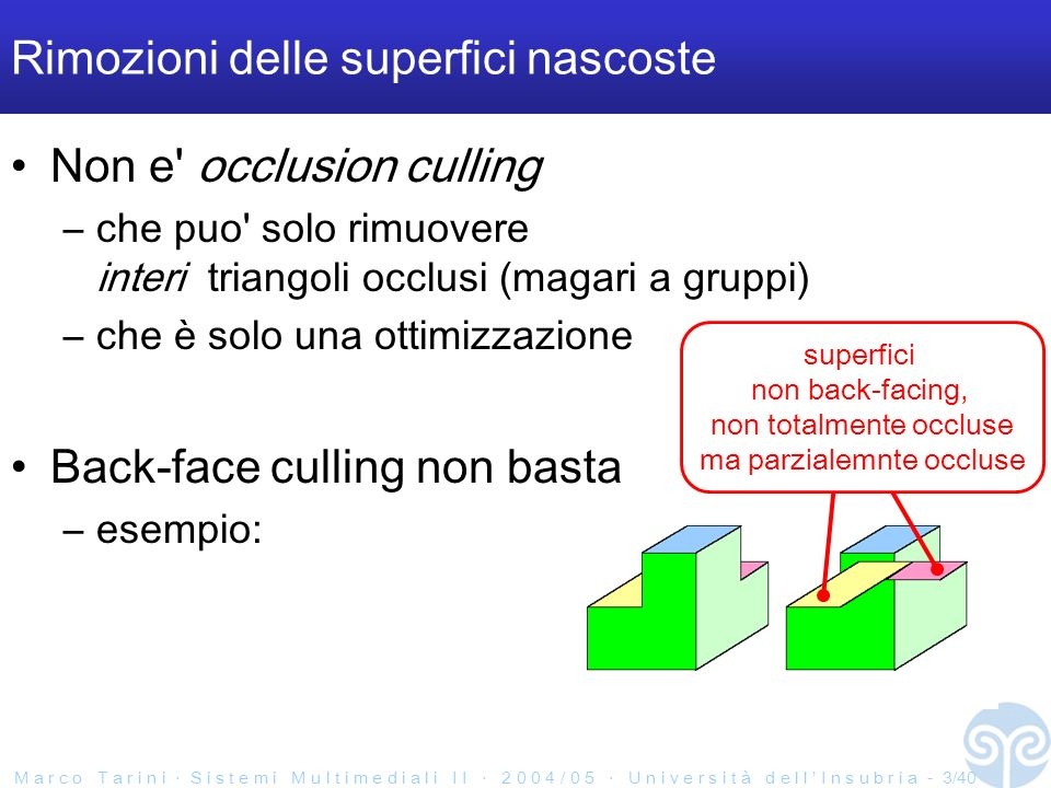 M a r c o T a r i n i S i s t e m i M u l t i m e d i a l i I I 2 0 0 4 / 0 5 U n i v e r s i t à d e l l I n s u b r i a - 3/40 Rimozioni delle superfici nascoste Non e occlusion culling –che puo solo rimuovere interi triangoli occlusi (magari a gruppi) –che è solo una ottimizzazione Back-face culling non basta –esempio: superfici non back-facing, non totalmente occluse ma parzialemnte occluse