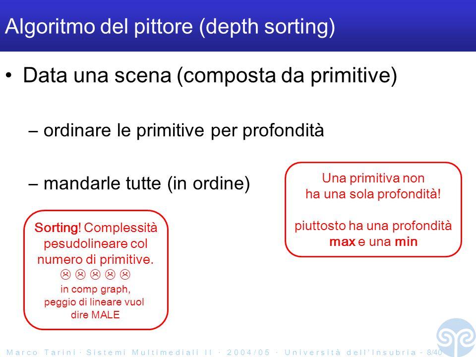 M a r c o T a r i n i S i s t e m i M u l t i m e d i a l i I I 2 0 0 4 / 0 5 U n i v e r s i t à d e l l I n s u b r i a - 8/40 Algoritmo del pittore (depth sorting) Data una scena (composta da primitive) –ordinare le primitive per profondità –mandarle tutte (in ordine) Sorting.