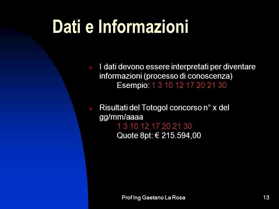 Prof Ing Gaetano La Rosa13 Dati e Informazioni I dati devono essere interpretati per diventare informazioni (processo di conoscenza) Esempio: 1 3 10 1