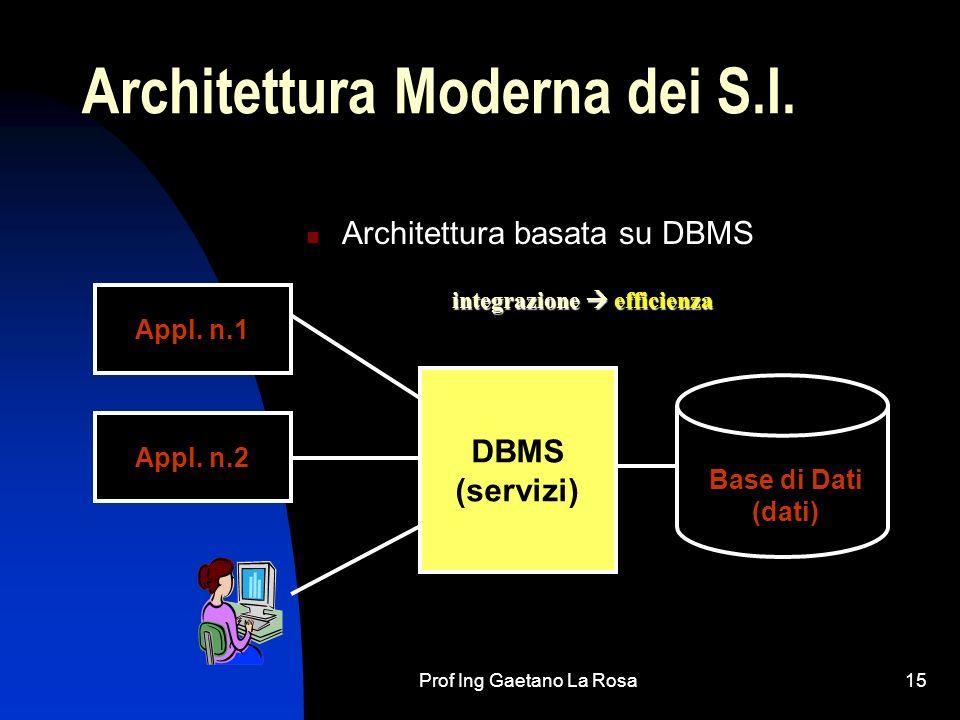Prof Ing Gaetano La Rosa16 DataBase Management System DBMS (1) Sistema software in grado di gestire collezioni di dati che siano (anche): grandi (di dimensioni (molto) maggiori della memoria centrale dei sistemi di calcolo utilizzati) persistenti (con un periodo di vita indipendente dalle singole esecuzioni dei programmi che le utilizzano) condivise (utilizzate da applicazioni e utenti diversi)