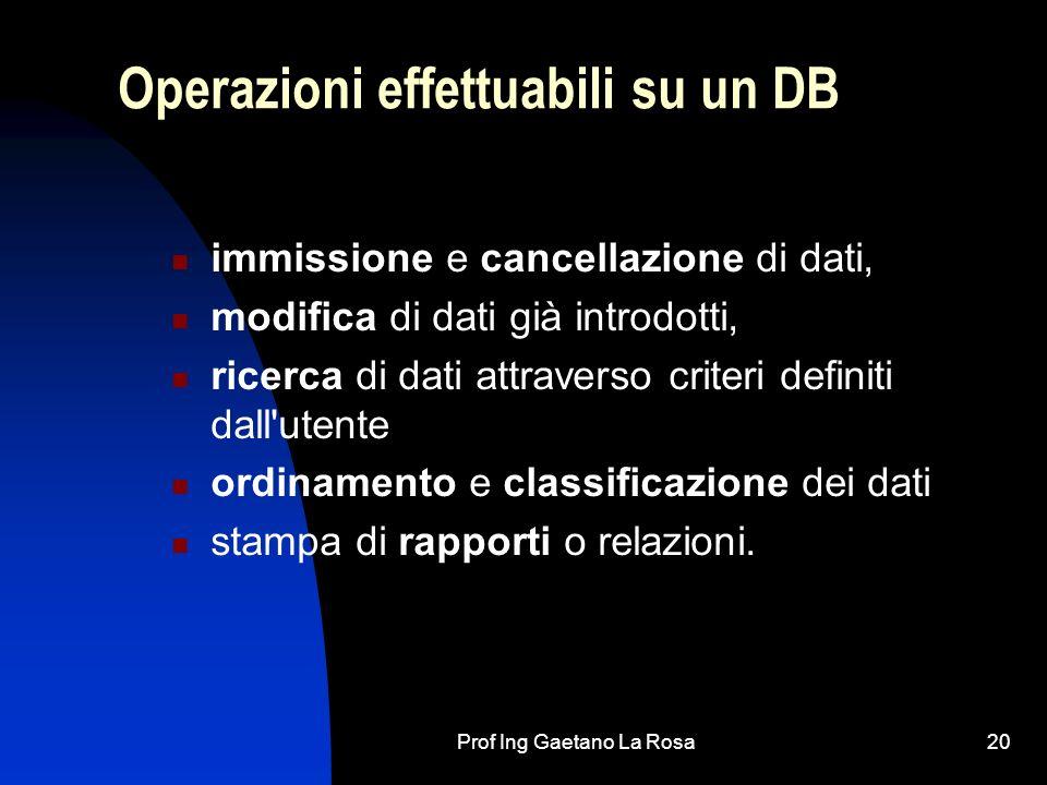 Prof Ing Gaetano La Rosa20 Operazioni effettuabili su un DB immissione e cancellazione di dati, modifica di dati già introdotti, ricerca di dati attra