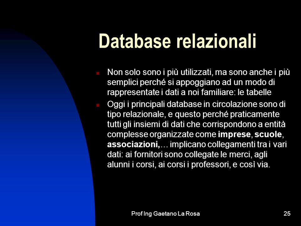 Prof Ing Gaetano La Rosa26 Esempi di DBMS Commerciali, fascia alta IBM DB2 Oracle Microsoft SQL Server Sybase Informix Commerciali, fascia bassa Microsoft Access FileMaker Open Source MySQL (www.mysql.com)www.mysql.com PostgreSQL (www.postgresql.org)