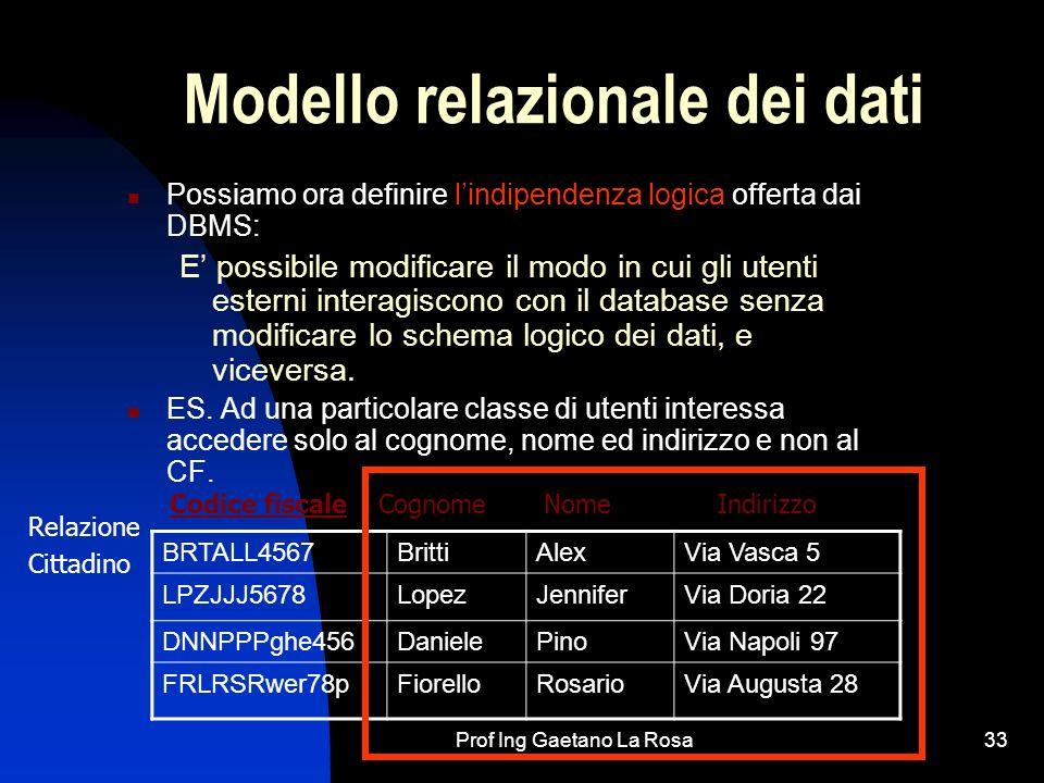 Prof Ing Gaetano La Rosa34 Vista del database Si definisce Vista del database la descrizione di una parte di esso BRTALL4567BrittiAlexVia Vasca 5 LPZJJJ5678LopezJenniferVia Doria 22 DNNPPPghe456DanielePinoVia Napoli 97 FRLRSRwer78pFiorelloRosarioVia Augusta 28 Codice fiscaleCognomeNomeIndirizzo Relazione Cittadino Vista