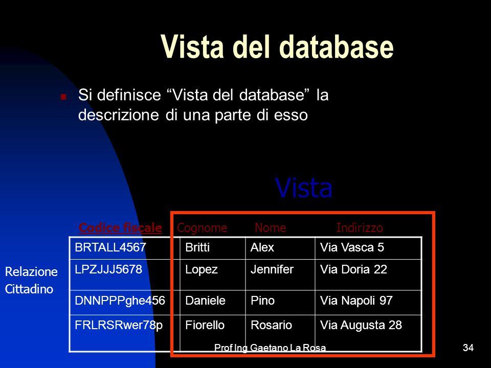 Prof Ing Gaetano La Rosa34 Vista del database Si definisce Vista del database la descrizione di una parte di esso BRTALL4567BrittiAlexVia Vasca 5 LPZJ