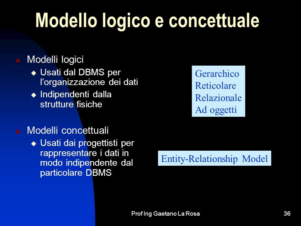 Prof Ing Gaetano La Rosa36 Modello logico e concettuale Modelli logici Usati dal DBMS per lorganizzazione dei dati Indipendenti dalla strutture fisich