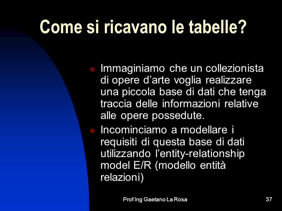 Prof Ing Gaetano La Rosa37 Come si ricavano le tabelle? Immaginiamo che un collezionista di opere darte voglia realizzare una piccola base di dati che
