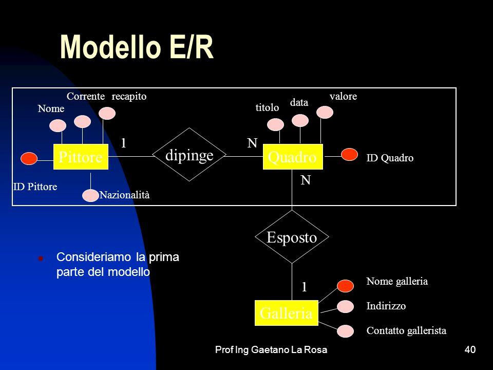 Prof Ing Gaetano La Rosa40 Modello E/R Consideriamo la prima parte del modello PittoreQuadro Galleria dipinge Esposto 1N 1 N ID Pittore Nome ID Quadro
