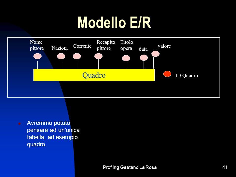 Prof Ing Gaetano La Rosa41 Modello E/R Avremmo potuto pensare ad ununica tabella, ad esempio quadro. Quadro Nome pittore ID Quadro Corrente Recapito p