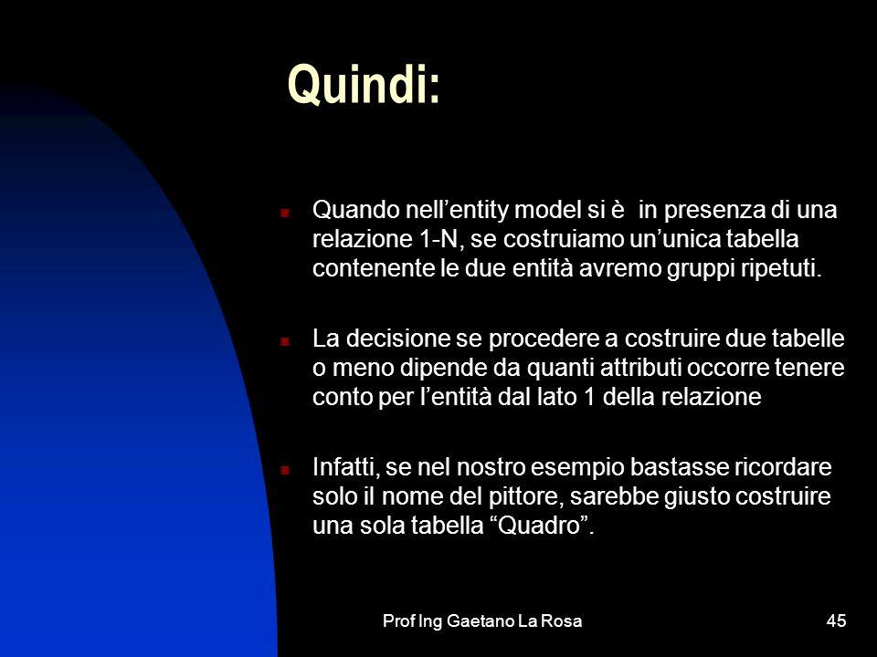 Prof Ing Gaetano La Rosa46 Dal modello concettuale al modello logico Per passare al modello logico è necessario eliminare la relazione dipinge ricopiando la chiave della tabella Pittore (ovvero dellentità con cardinalità 1) fra gli attributi della tabella quadro.