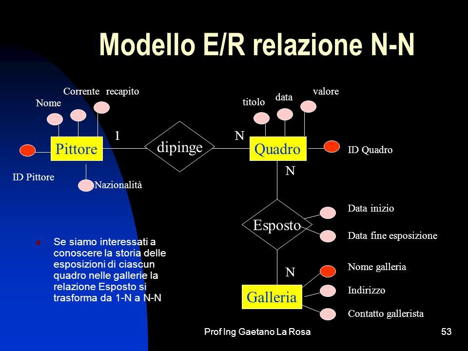 Prof Ing Gaetano La Rosa53 Modello E/R relazione N-N Se siamo interessati a conoscere la storia delle esposizioni di ciascun quadro nelle gallerie la