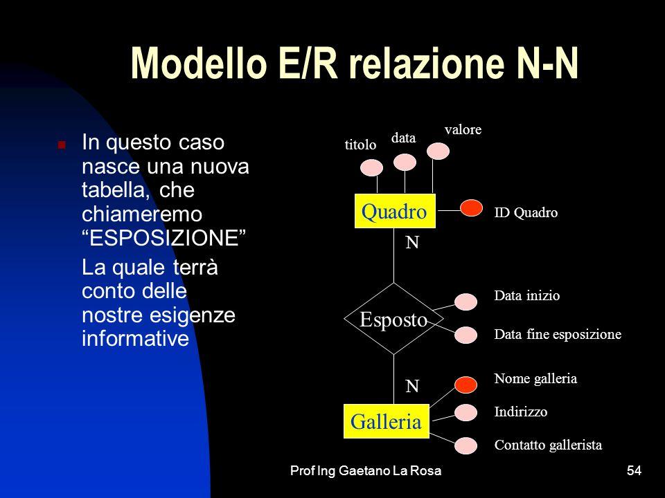 Prof Ing Gaetano La Rosa54 Modello E/R relazione N-N In questo caso nasce una nuova tabella, che chiameremo ESPOSIZIONE La quale terrà conto delle nos