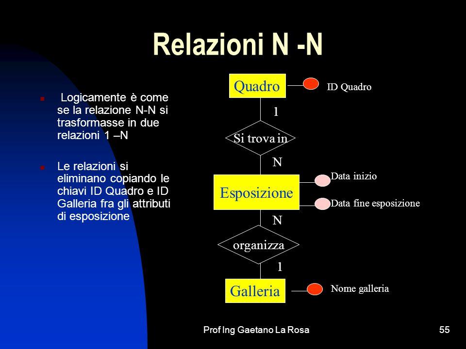 Prof Ing Gaetano La Rosa55 Relazioni N -N Logicamente è come se la relazione N-N si trasformasse in due relazioni 1 –N Le relazioni si eliminano copia