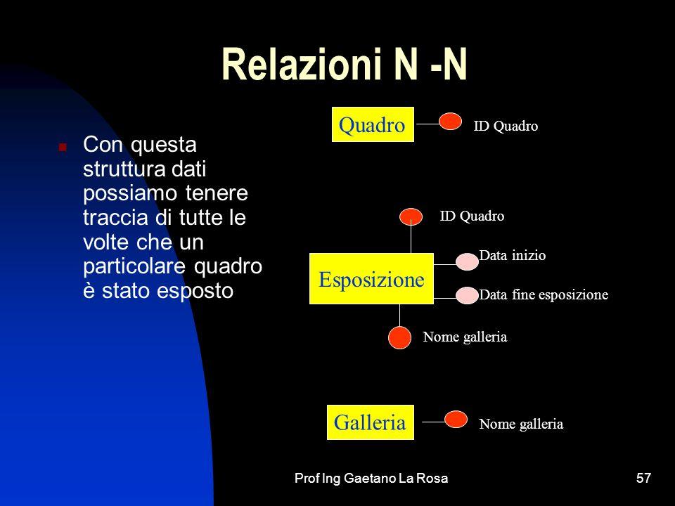 Prof Ing Gaetano La Rosa57 Relazioni N -N Con questa struttura dati possiamo tenere traccia di tutte le volte che un particolare quadro è stato espost