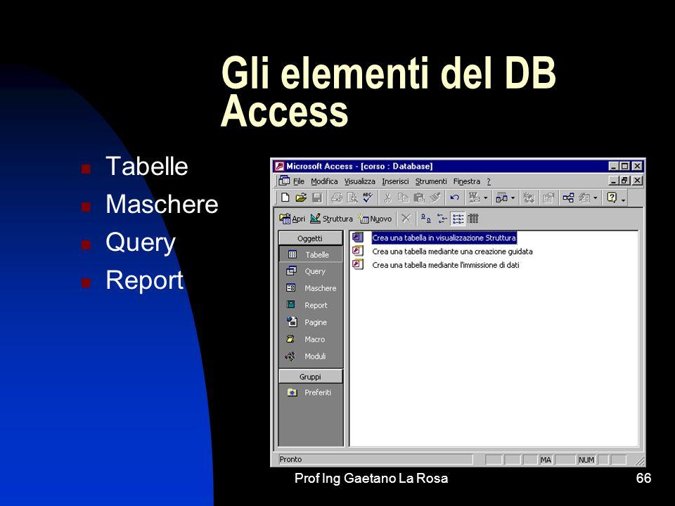 Prof Ing Gaetano La Rosa66 Gli elementi del DB Access Tabelle Maschere Query Report