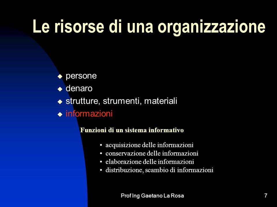 Prof Ing Gaetano La Rosa7 Le risorse di una organizzazione persone denaro strutture, strumenti, materiali informazioni acquisizione delle informazioni