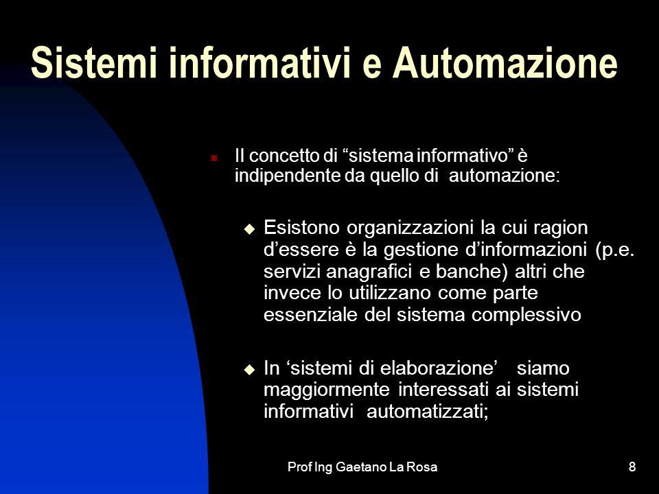 Prof Ing Gaetano La Rosa9 Sistema Informatico La porzione informatizzata del sistema informativo; Collezione di applicazioni che gestiscono i dati e i flussi informativi; In pratica, in molti casi: sistema informativo = sistema informatico