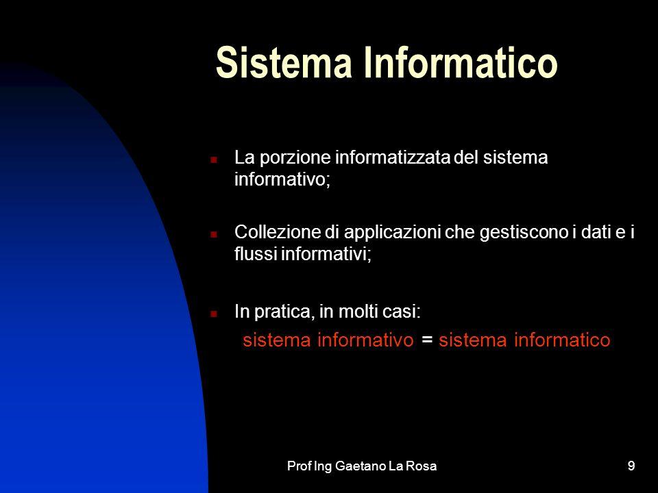 Prof Ing Gaetano La Rosa10 Sistema Informatico Struttura a livelli Organizzazione complessa (es: azienda) Sistema organizzativo Sistema informativo Sistema informatico DBMS obiettivo dei DBMS: il trattamento dei dati per ottenere informazioni