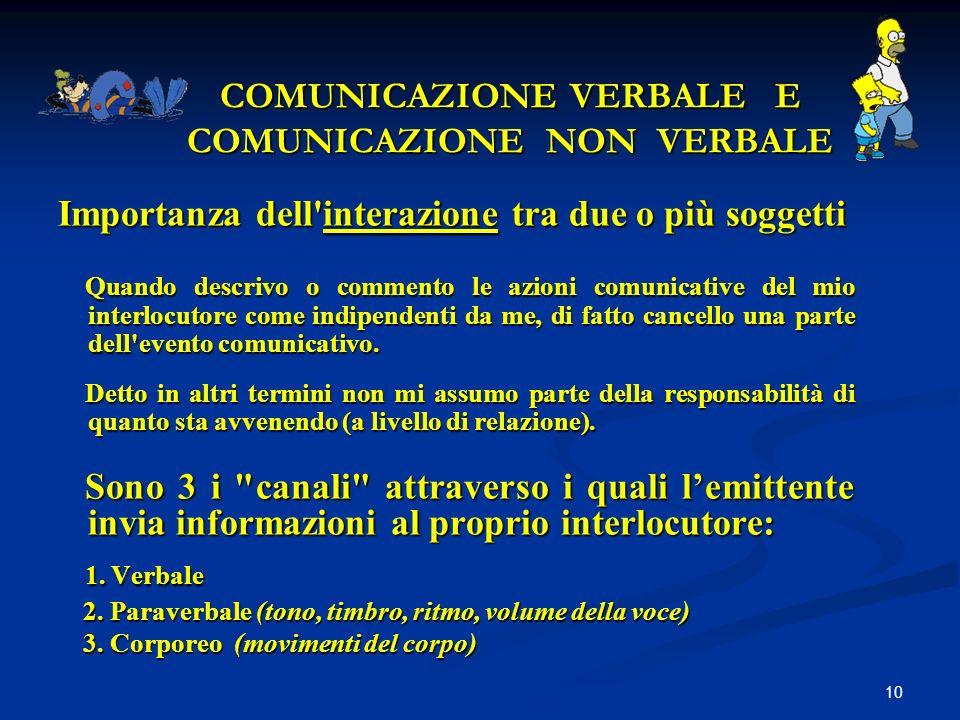 10 COMUNICAZIONE VERBALE E COMUNICAZIONE NON VERBALE Importanza dell'interazione tra due o più soggetti Quando descrivo o commento le azioni comunicat