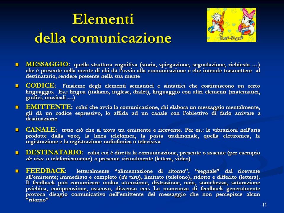 11 Elementi della comunicazione MESSAGGIO: quella struttura cognitiva (storia, spiegazione, segnalazione, richiesta …) che è presente nella mente di c